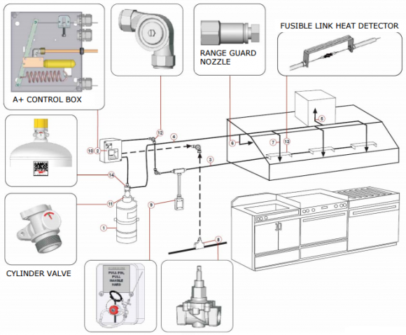 fire suppression diagram   24 wiring diagram images