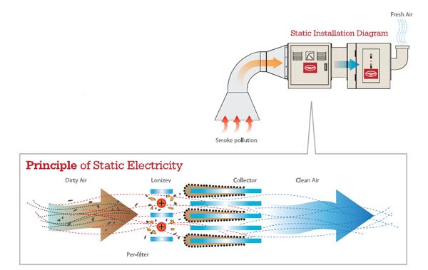 Air Cleaner Diagram